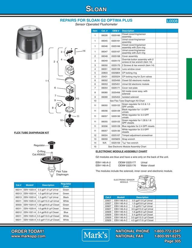 Speakman RPG24-0109 Electronic Faucet Tee
